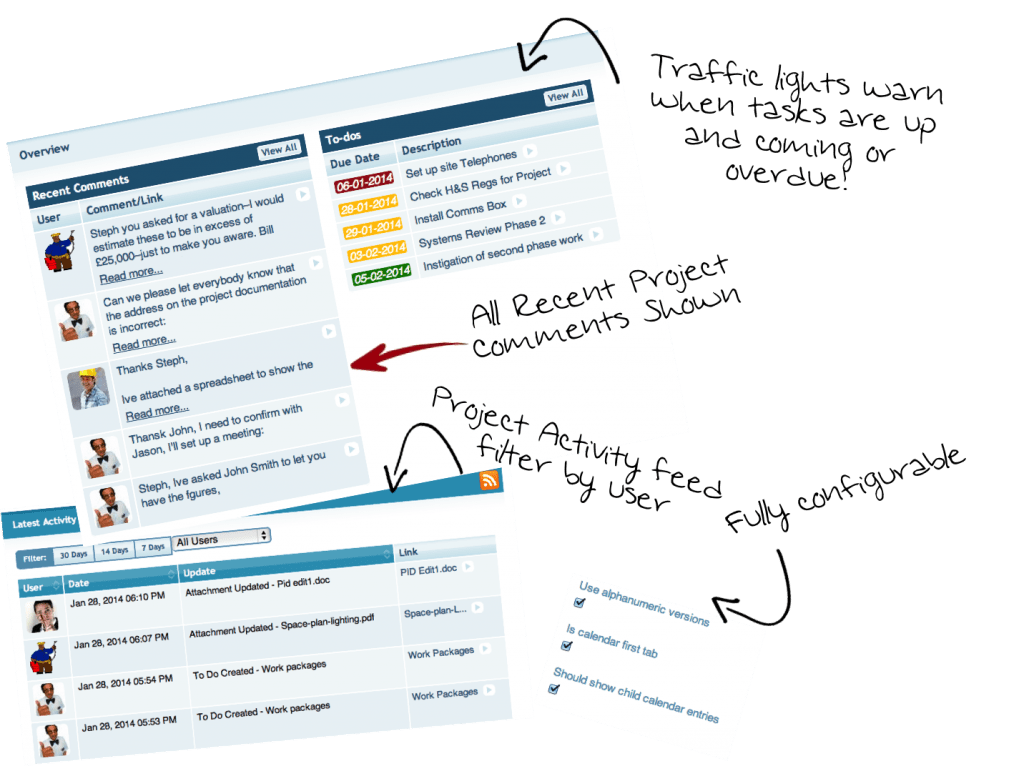 traffic lights home page annotated